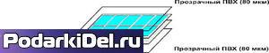 Ламинат для пластиковых карт с клеевым слоем (210*297mm, толщина 0,08mm) 1лист